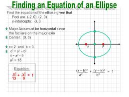 finding an equation of an ellipse
