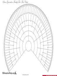 Genealogy Fan Chart Fan Charts Genealogy Fill Online Printable Fillable