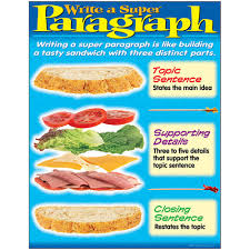 Topic Chart For Writing Write A Super Paragraph Learning Chart