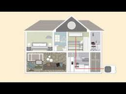ductless heat pump cost. Ductless Heat Pump System Cost Heating Air Conditioning Throughout
