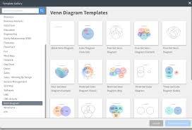 Make A Venn Diagram How To Make A Venn Diagram Lucidchart
