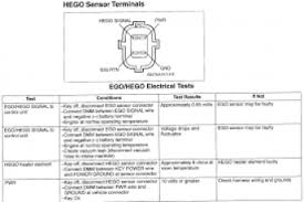 bosch 4 wire o2 sensor wiring diagram bosch wiring diagrams bosch oxygen sensor wiring colors at Denso O2 Sensor Wiring Diagram