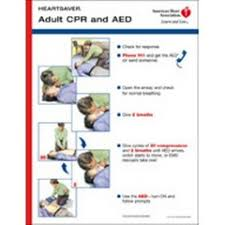 American Heart Association Cpr Guidelines Poster