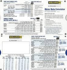 Motor Data Slide Chart