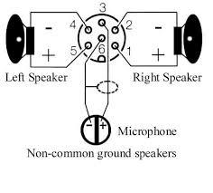 bmw klt radio wiring diagram bmw radios bmw k1200lt radio wiring diagram 1