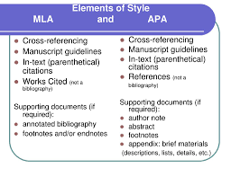 Ppt Mla And Apa Whats The Difference Powerpoint Presentation