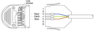 3 & 4 core pre wired plug & socket sets flex connectors 3 Core And Earth Wiring Diagram 3 core wiring diagram Layers of the Earth Diagram