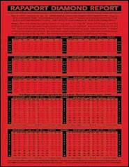 Rapaport Diamond Report Rapaport Price Sheet Pdf