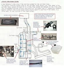 quattroworld com forums after run auxiliary coolant pump and fan Car Engine Cooling Diagram quattroworld com forums after run auxiliary coolant pump and fan switch and 324 control module info