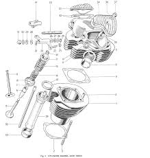 cub engine cylinder and piston engine diagram 2