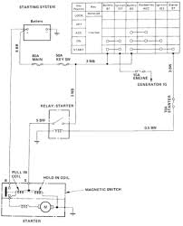 isuzu alternator wiring diagram wiring diagram and schematic design part 1 1992 1994 2 3l ford ranger alternator wiring diagram