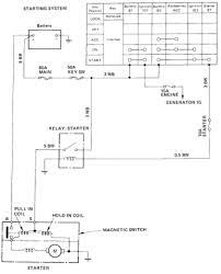 isuzu alternator wiring diagram wiring diagram and schematic design part 1 1992 1994 2 3l ford ranger alternator wiring diagram isuzu trooper wiring diagram 1996