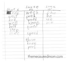 Phonics teaches a student to read by using the sounds of the letters in a word. Word Study Lesson Short E E Ee The Measured Mom