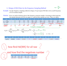 Frequency Sampling Method Fir Filter Design Solved Hi This Is The Correct Answer But I Need To Expl