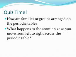 Adapted by: Mrs. Dube Some images are from - ppt download