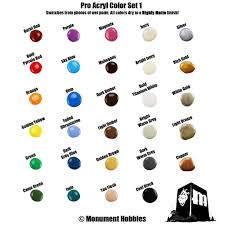9 Best Paint Color Reference Charts For Your Miniatures