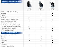 Braun Electric Shavers Myelectricshaver Com