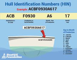 Registration Requirements Boatus Foundation