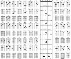 Electric Guitar Note Chart Bass Guitar Fingering Chart Accomplice Music