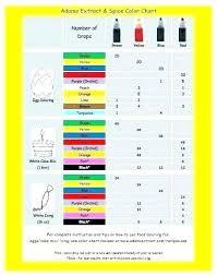 Food Coloring Mix Anaturnerclub 294977455975 Food Coloring Mixing