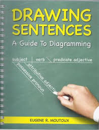 germaneven children can learn to diagram sentences using this book overflowing   examples and exercises  the book is a compilation of my three previous