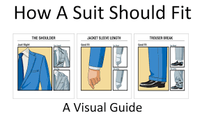 Blazer Sleeve Length Chart How Should A Suit Fit Your Easy To Follow Visual Guide