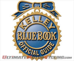 audi s motorcycle maker ducati kelley blue book tips and tricks on using the kelly blue book motorcycles that help you get the best deal