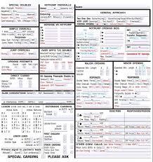 Contract Bridge Scoring Chart New Players Handbook