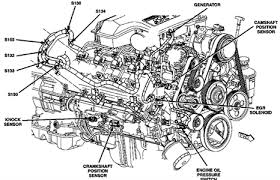 dodge hemi engine diagram dodge wiring diagrams
