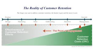 what does extensive experience mean the definition of customer success management