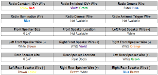 2002 jetta radio wiring diagram 2002 wiring diagrams online