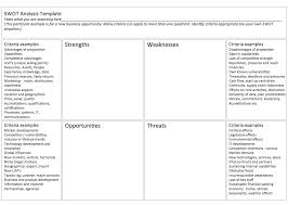 industry analysis template swot matrix swot matrix template swot analysis examples swot
