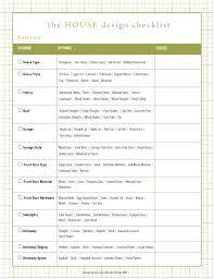 bathroom remodeling checklist. Exellent Bathroom Bathroom Remodel Checklist Best Renovation  Checklists Images On Master   On Bathroom Remodeling Checklist R