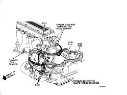 95 chevy corsica engine diagram wiring diagram description 1995 corsica 2 2 l auto trans build date 1 95 drove it into the 95 chevy corsica engine diagram