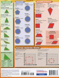 Common Core Chart 5th Grade Math Common Core State Standards Quickstudy Chart