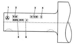 М двигатель мерседес  передней части коленчатого вала 1 Эмблема компании 2 Название модели 3 Дата проверки 4 Контрольный разряд автоматической измерительной системы 5