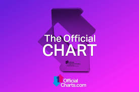 Official Singles Chart Week Official Singles Chart Ears