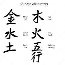 китайский иероглиф земля китайские иероглифы металл вода земля