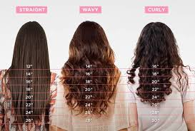 Curly Hair Length Chart Page 3 Get Insider Tips And Tricks For Short Hairstyles