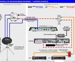 ethernet cable wiring diagrams best cat 5 diagram wiring color code ethernet cable wiring diagrams practical cat5 ethernet cable wiring diagram in hbphelp me network wiring diagram