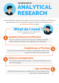Analytical Research Are You Ready Deka Marketing Research