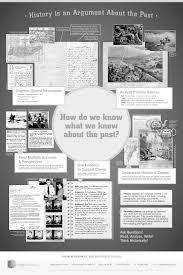 sample thesis title for nursing breast cancer essay paper vertigo dbq essay ap us history
