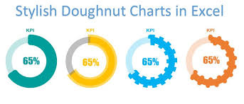 Cool Charts In Excel Stylish Doughnut Charts In Excel Pk An Excel Expert
