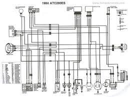 1990 honda trx300 wiring diagram schematics and wiring diagrams 1986 honda fourtrax 350 wiring diagram diagrams