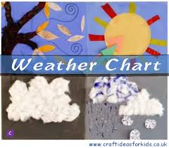 Weather Chart Craft Ideas For Kids