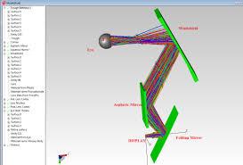 Head Up Display Optical Design Yag Optics Laser Optics Defense Optics Mechanical Mounts