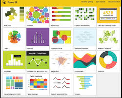 Microsoft Power Bi Pros And Cons Absentdata