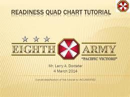 Quad Chart Tutorial Version 2 Authorstream