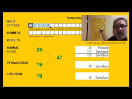 Easy Numerology Chart Easy Numerology Chart V1 0 Proof Yourself Free Download