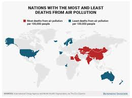 World Pollution Chart The Best And Worst Countries For Air Pollution And